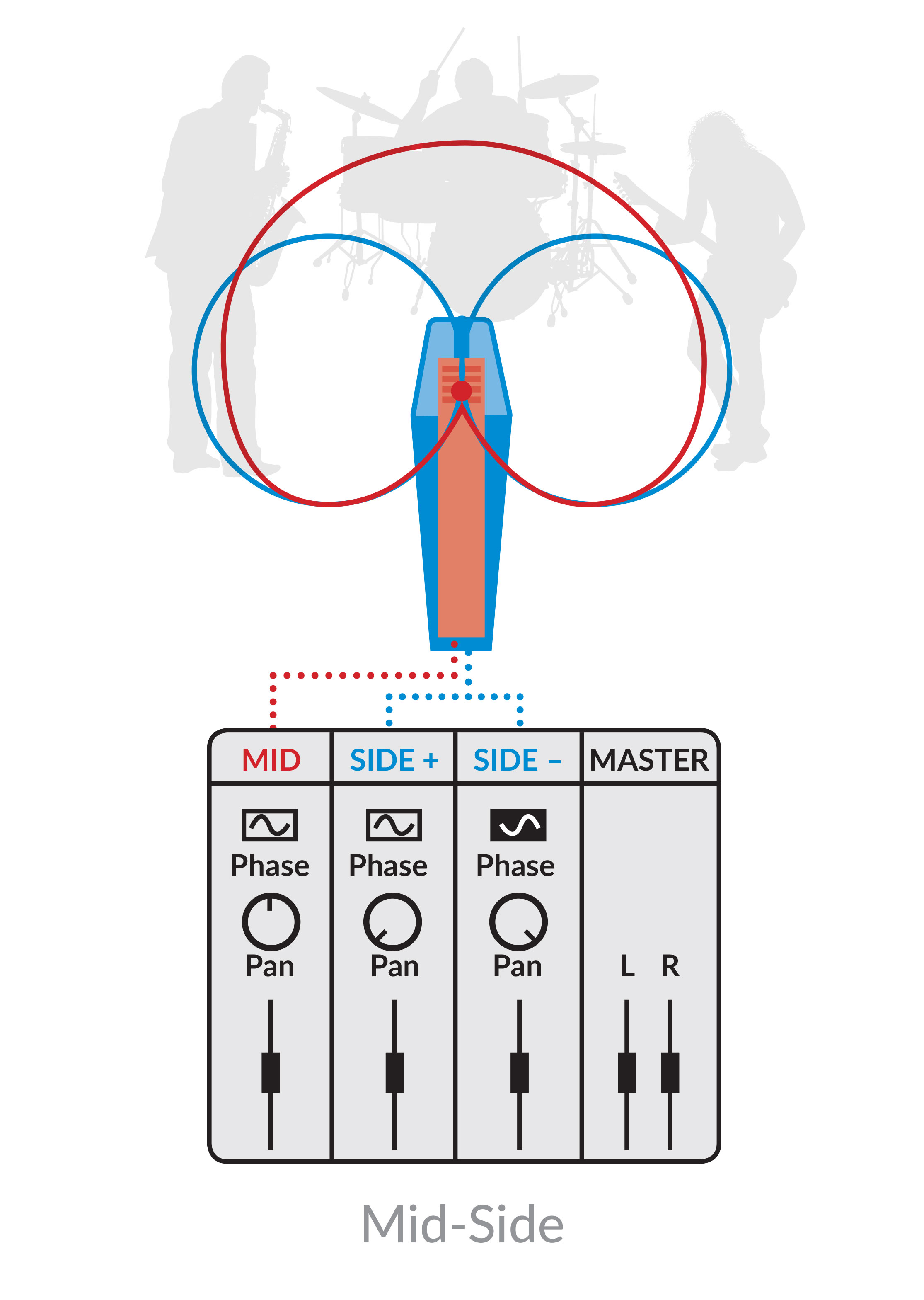 MS Patterns MID SIDE