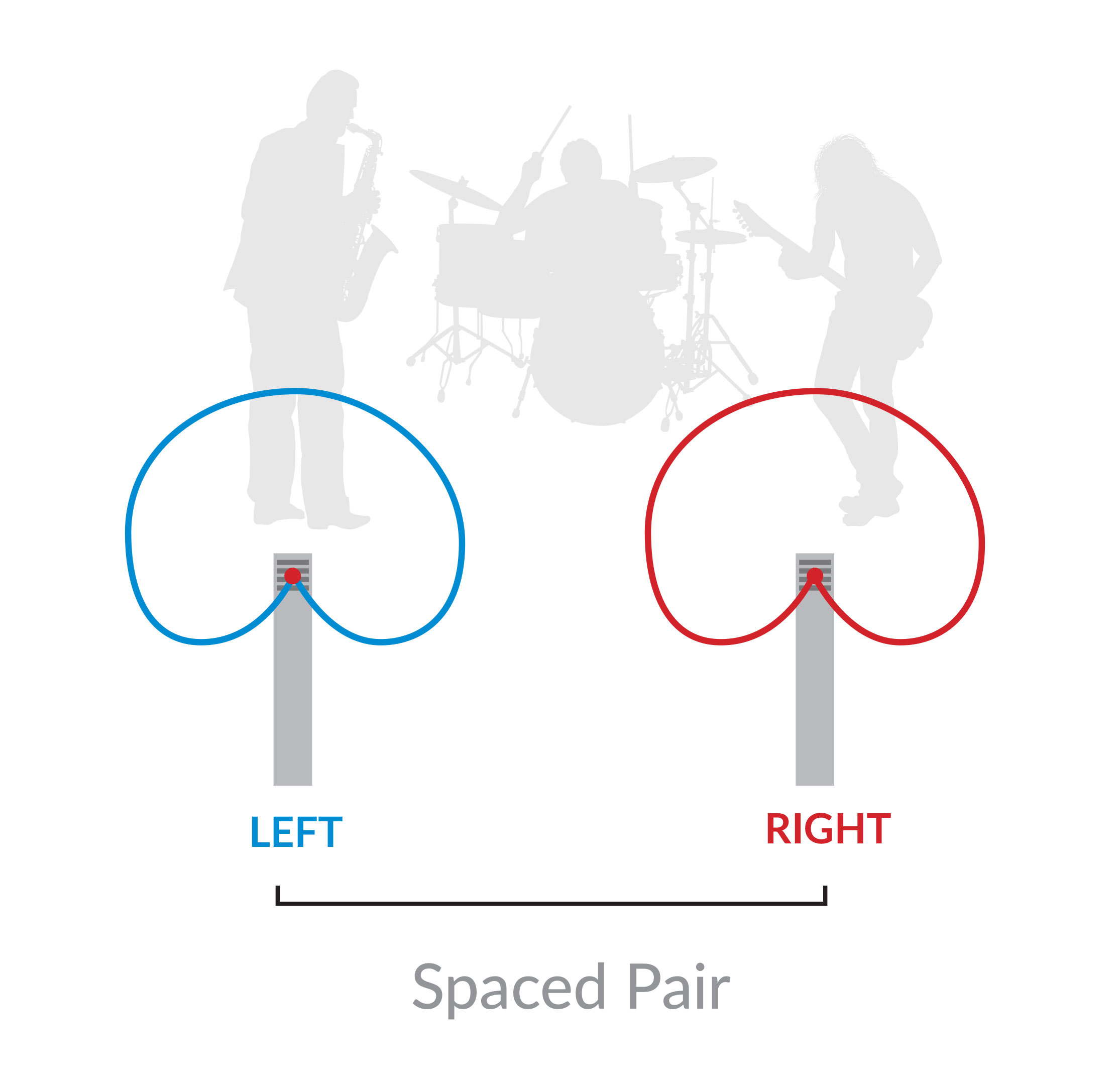 MS Patterns SPACED PAIR
